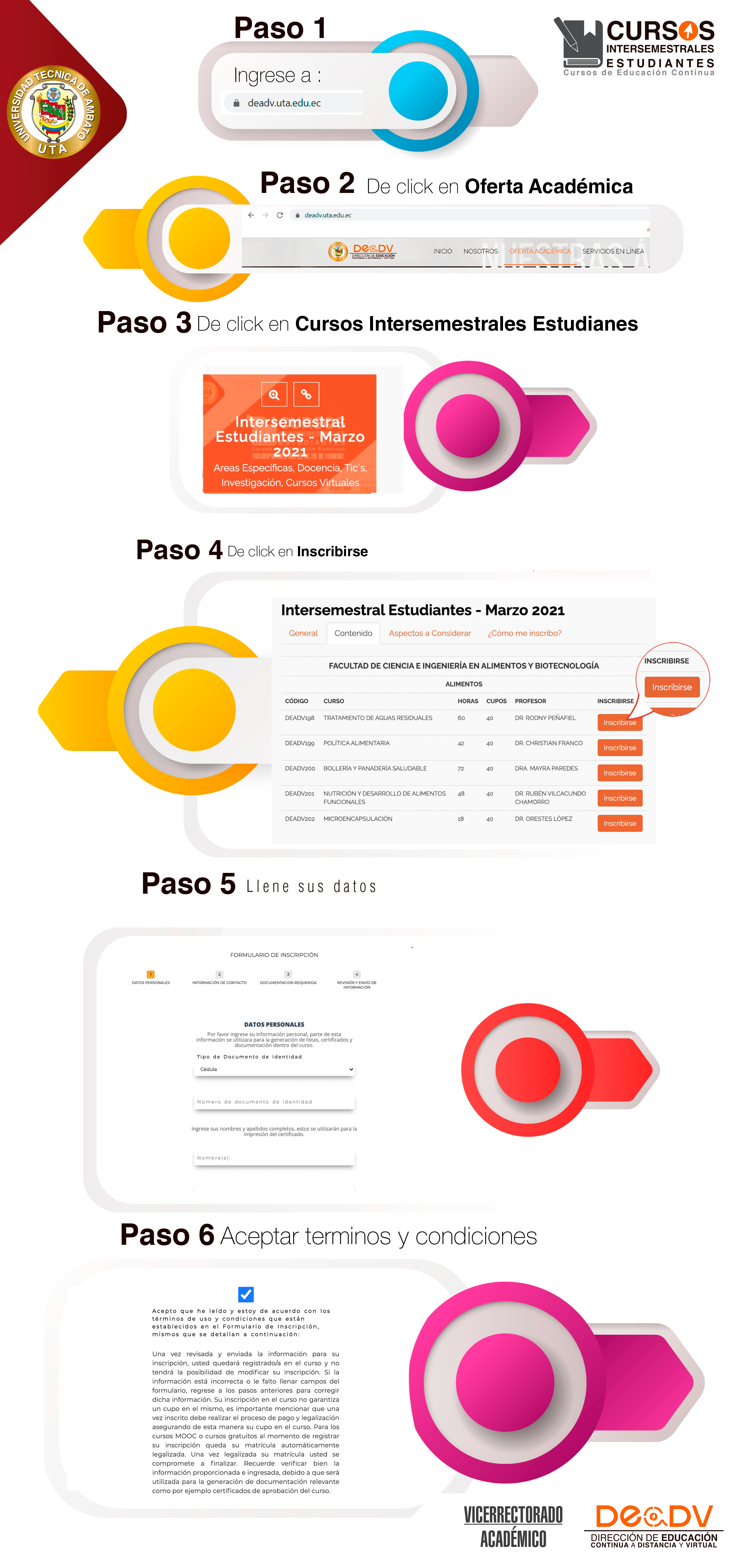 Infografía de Inscripción